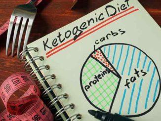 Keto Cheat Keto Diet